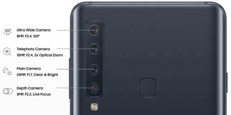 Samsung Galaxy A9s: Detalhes das câmara no revolucionário Android