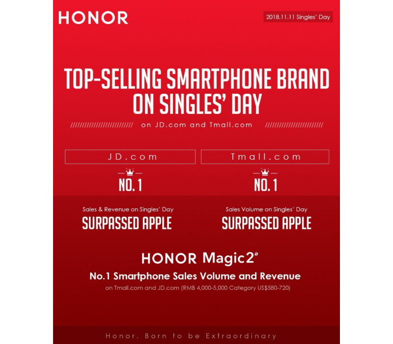 Huawei Honor Apple Xiaomi smartphone Android