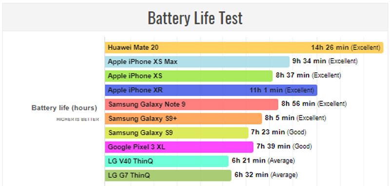 HuaweiMate20bateria.jpg