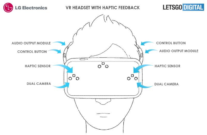 LG Realidade Virtual VR Samsung Galaxy X