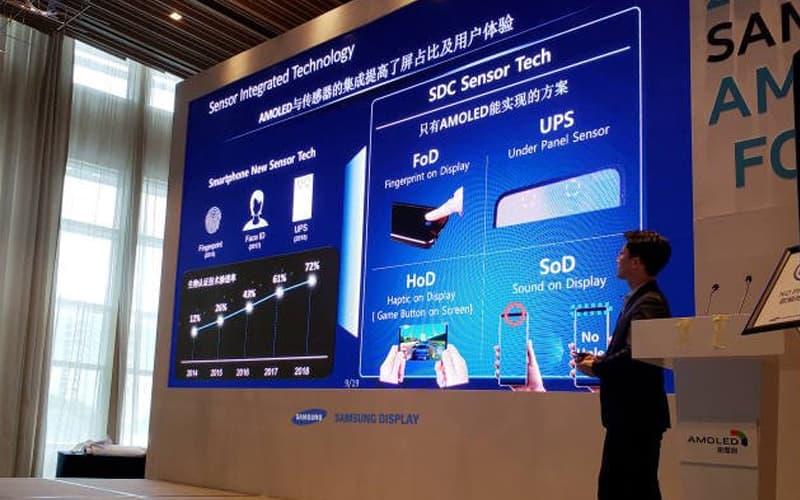 Samsung ecrã OLED