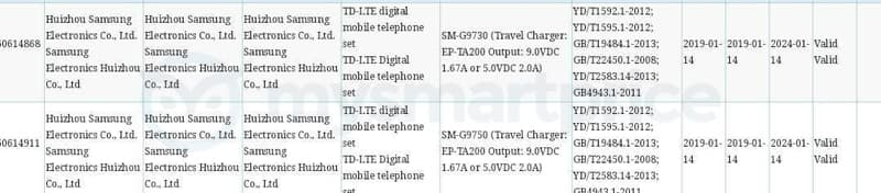 Samsung Galaxy S10 carregador