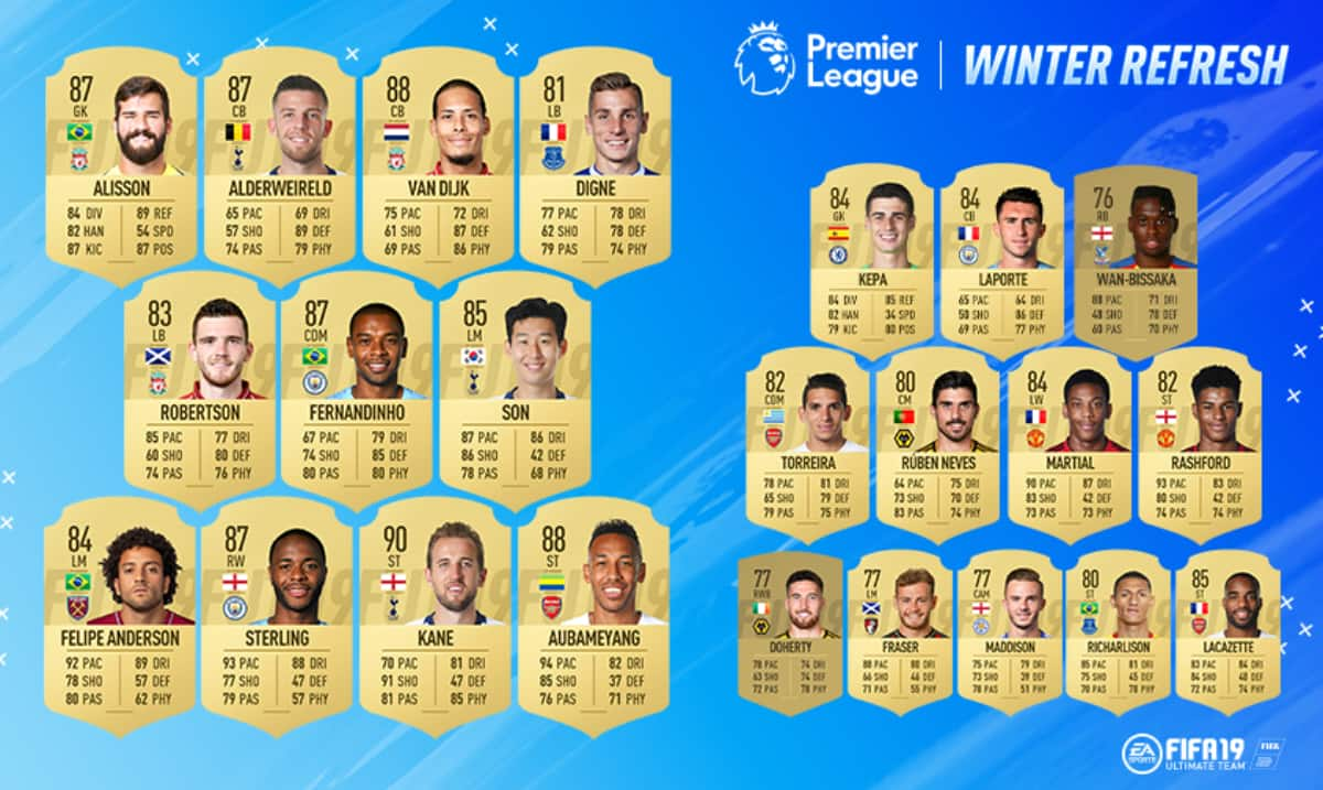 Update de Inverno chega ao Fifa 19, primeiro na Premier League