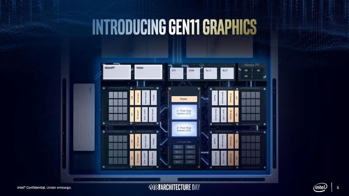 Intel Iris Plus Graphics 940 destaca-se em primeiros benchmarks