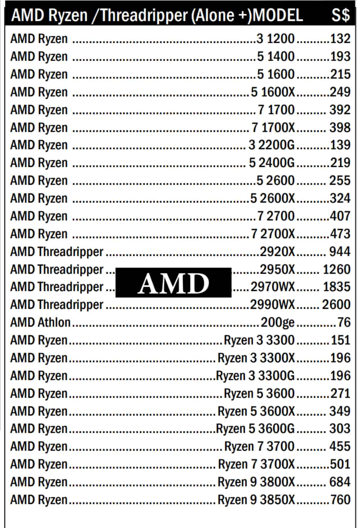 AMD Ryzen 3000 'Zen 2'